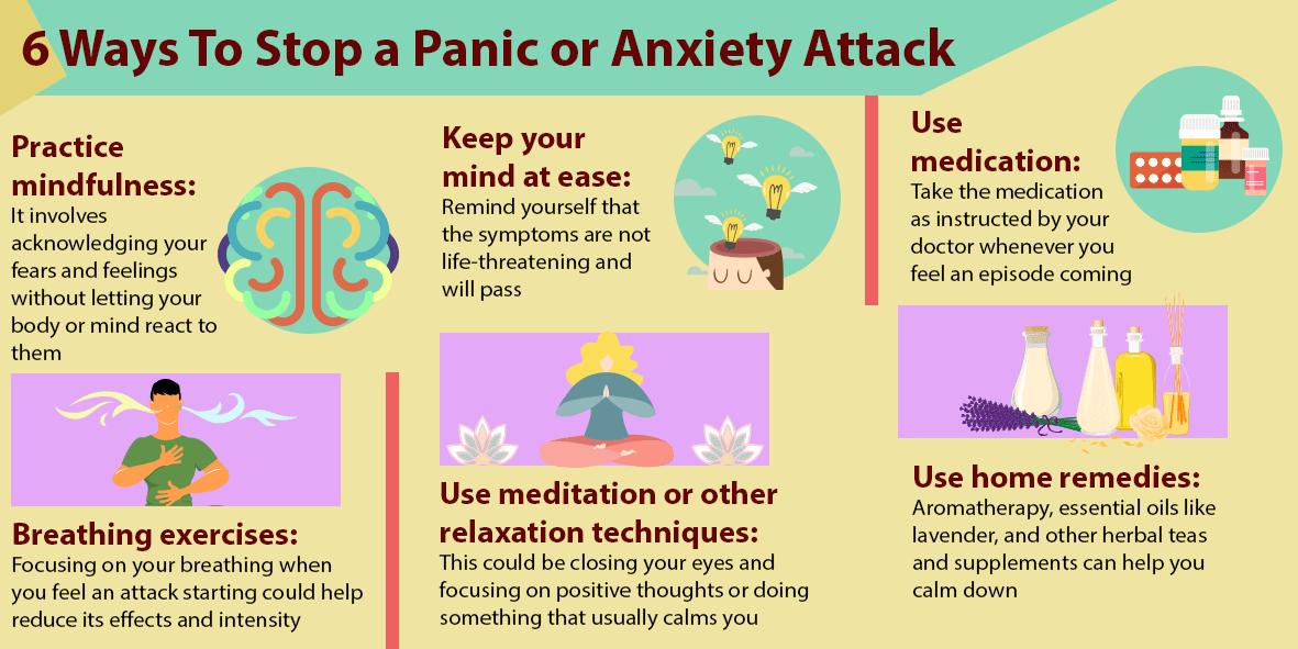 panic attack vs anxiety